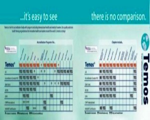 you can compare Temos standards with others